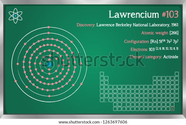 Detailed Infographic Element Lawrencium Stock Vector