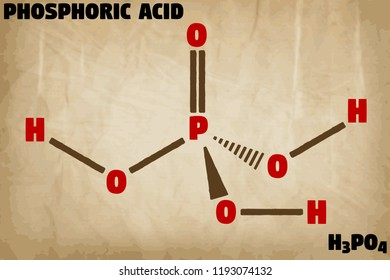Detailed infographic illustration of the molecule of Phosphoric acid