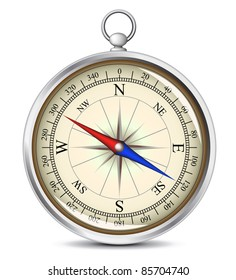 Detailed vector illustration of the compass