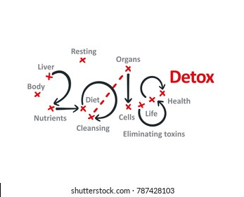 Liver detoxification images stock photos vectors shutterstock detox 2018 red marks white background vector ccuart Gallery