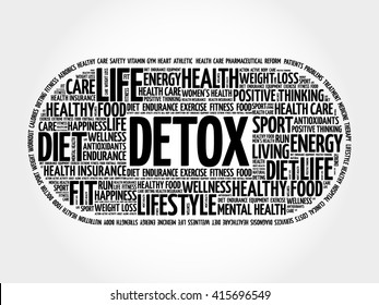 DETOX word cloud, fitness, health concept