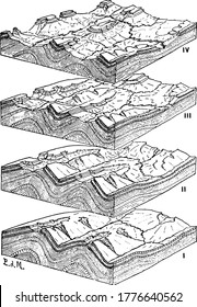 The development of river systems in anticlinal and synclinal folds, vintage line drawing or engraving illustration.
