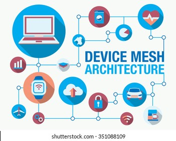 Device mesh architecture vector illustration, future of the network, internet of things and mesh networking.