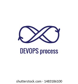 DevOps Icon - Dev Ops Icon Showing  aspect of the process