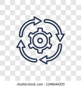 DEVOPS icon. Trendy linear DEVOPS logo concept on transparent background from Technology collection