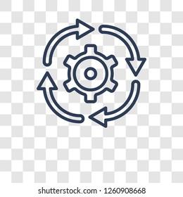 DEVOPS icon. Trendy DEVOPS logo concept on transparent background from Technology collection