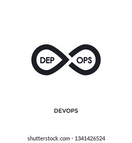 devops isolated icon. simple element illustration from technology concept icons. devops editable logo sign symbol design on white background. can be use for web and mobile