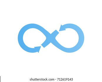 DevOps logotype. Sign of infinity with arrows blue. Vector flat illustration