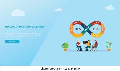 devops software development practices for website template banner design page - vector illustration
