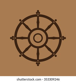 Dharma Wheel of Fortune, Spirituality, Buddhism