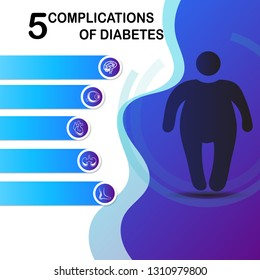 Diabetes and 5 complications affected organs infographic. The complication to brain, eye, heart, kidney, and foot. Production concept on for hospital and medical care. Vector illustration