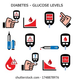 Diabetes, diabetic healthcare vector color icons set - high and low sugar, glucose levels - hypoglycemia, hyperglycemia design