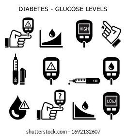 Diabetes, diabetic healthcare vector icons set - high and low sugar, glucose levels - hypoglycemia, hyperglycemia design. Checking blood level on machine, insulin pen - black icon collection