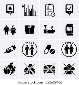 Diabetes disease Icons set, glucose monitoring life. Glucose checking icon. Diabetes symbol set, Vector