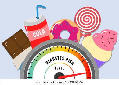 Diabetes high risk food scale flat vector.