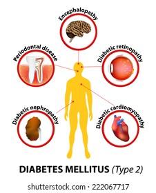 Imágenes, fotos de stock y vectores sobre Diabetic