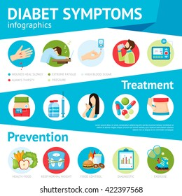 Diabetes prevention symptoms treatment and patients care pictorial medical information flat infographic poster abstract vector illustration