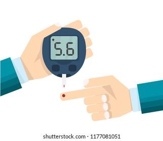 cupones de prueba de diabetes