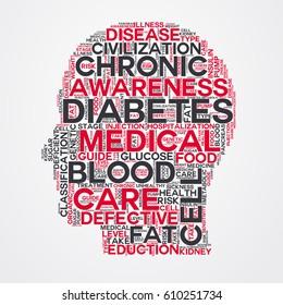 diabetes word cloud head typography