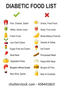 Diabetic diet background. Diabetes food list pattern with flat icons.