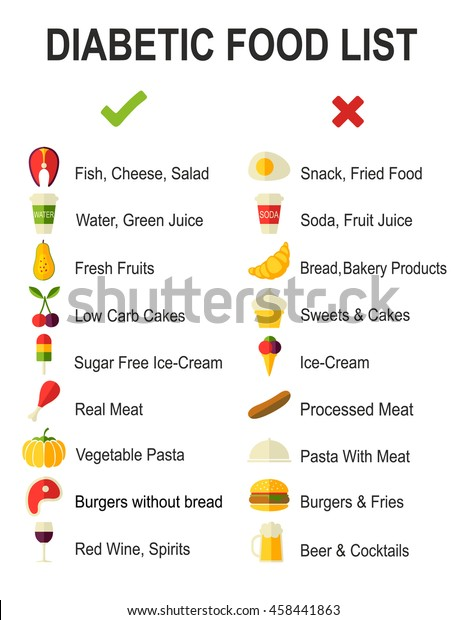 Diabetic Diet Background Diabetes Food List Stock Vector Royalty