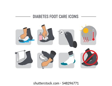diabetic feet care icons