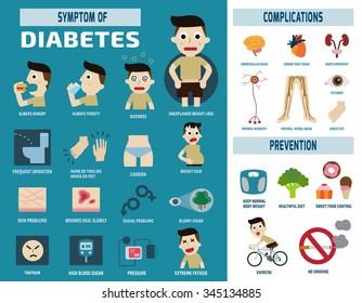 diabetes en niños muestra de dibujos animados