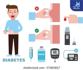 Diabetics Injection treat yourself.Vector flat icon cartoon design.Medical health illustration concept.infographic element.