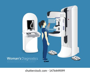 Diagnostic mammography banner. Female health care concept. Mammography examination procedure in modern clinic vector illustration. Breast cancer prevention