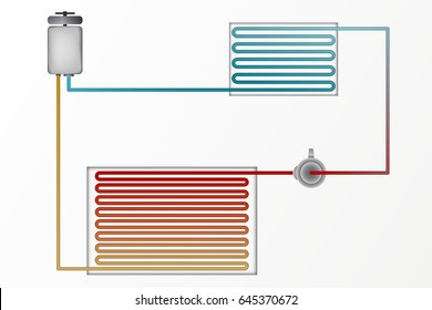 Diagram of air conditioning vector illustration. The technology of heating and cooling. Split, multi split or VRF condicioner.