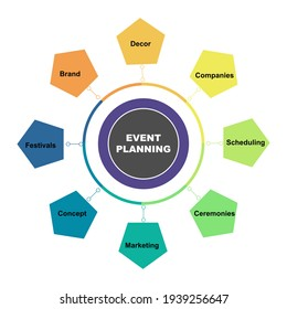 Diagram concept with Event Planning text and keywords. EPS 10 isolated on white background