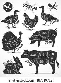 Diagram Guide for Cutting Meat in Vintage Style