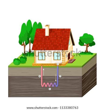 Diagram House Receiving Geothermal Energy Heat Stock Vector Royalty