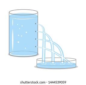 Diagram Of Liquid Pressure. Fluids Experiment. School Physics
