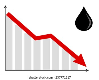 Graph Going Down Images, Stock Photos & Vectors   Shutterstock