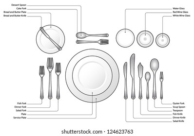 Diagram: Place setting for a formal dinner with oyster, soup, fish and salad courses. With text labels.