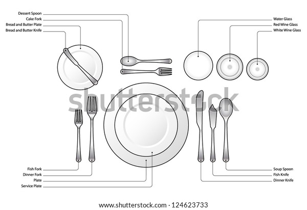 diagram: place setting for a formal dinner with soup and fish courses  with  text