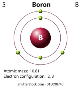 Boron Electron Dot Diagram | Diagram Of A Boron Atom Data Wiring Diagrams