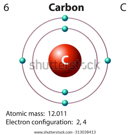 Diagram Representation Element Carbon Illustration Stock Vector