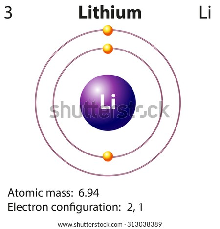Diagram Representation Element Lithium Illustration Stock Vector