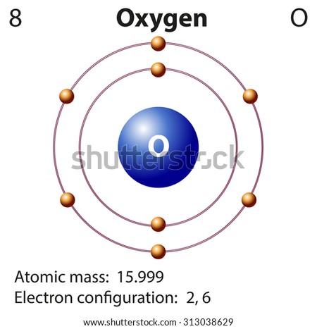 Diagram Representation Element Oxygen Illustration Stock Vector