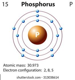 Diagram representation of the element phosphorus illustration