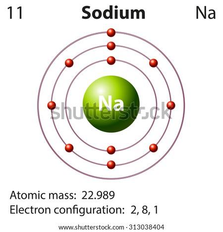 Diagram Representation Element Sodium Illustration Stock Vector