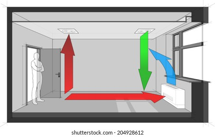 Diagram of a room ventilated by ceiling built-in air ventilation and and cooled by wall fan coil unit