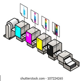 Diagram showing the four colour printing process.