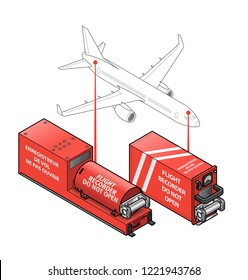 Diagram showing typical locations of black boxes (flight data recorder, cockpit voice recorder) on a commercial plane.