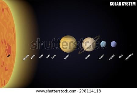 diagram solar system dwarf planets stock vector royalty free rh shutterstock com diagram of solar system to label diagram of solar system in hindi