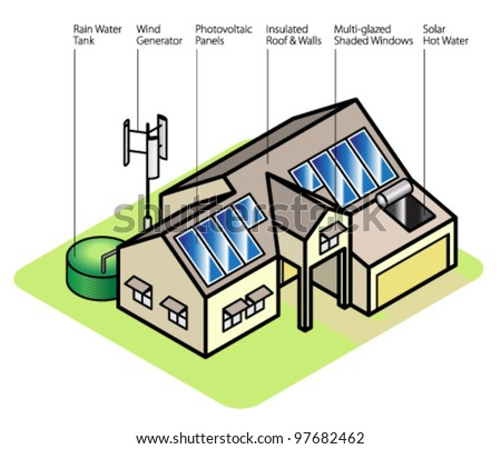Strange Diagram Sustainable House Labelled Elements Arerainwater Stock Wiring 101 Cranwise Assnl
