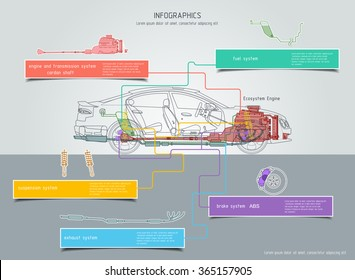 Diagram systems in motor vehicles. Vector illustration eps 10