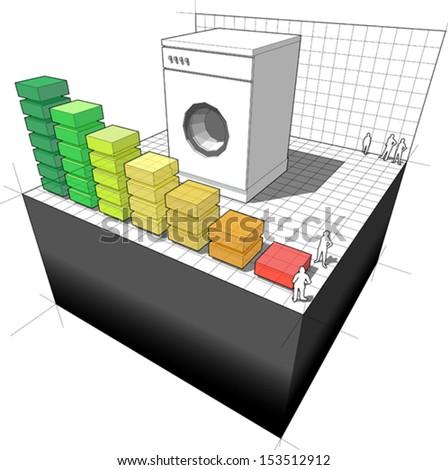 Diagram Washing Machine Energy Rating Bar Stock Vector Royalty Free